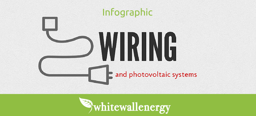 [Infographic] Wiring and photovoltaic systems