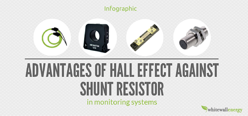 [Infographic] Adventages of hall effect against shunt resistor in monitoring systems
