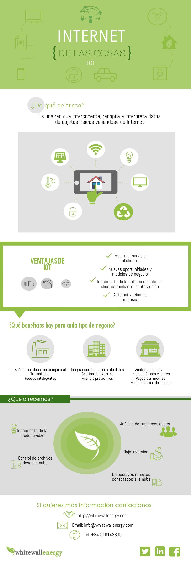 Infografía El Internet de las Cosas (IoT) - Whitewall ...