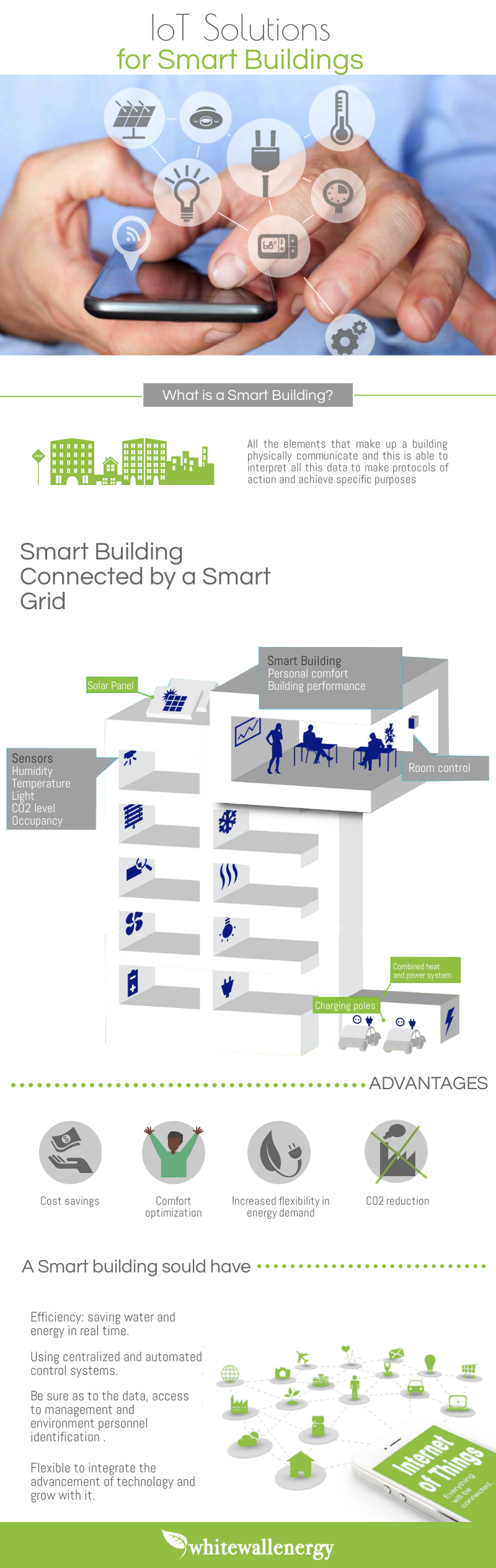 [Infographic] IoT solutions for Smart Buildings